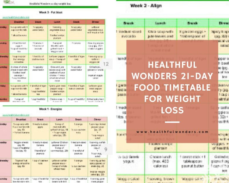 Nigerian 21-day timetable for fast weight loss